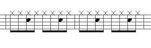 Einfacher Backbeat. Snare auf 2 und 4, HiHat geht in 8-teln durch.